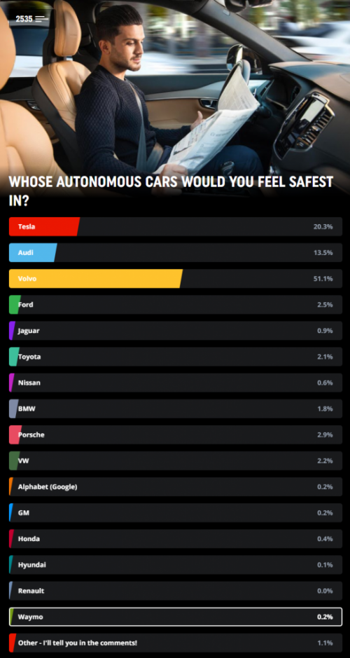whose autonomous cars would you feel safest in drivetribe 545x1024