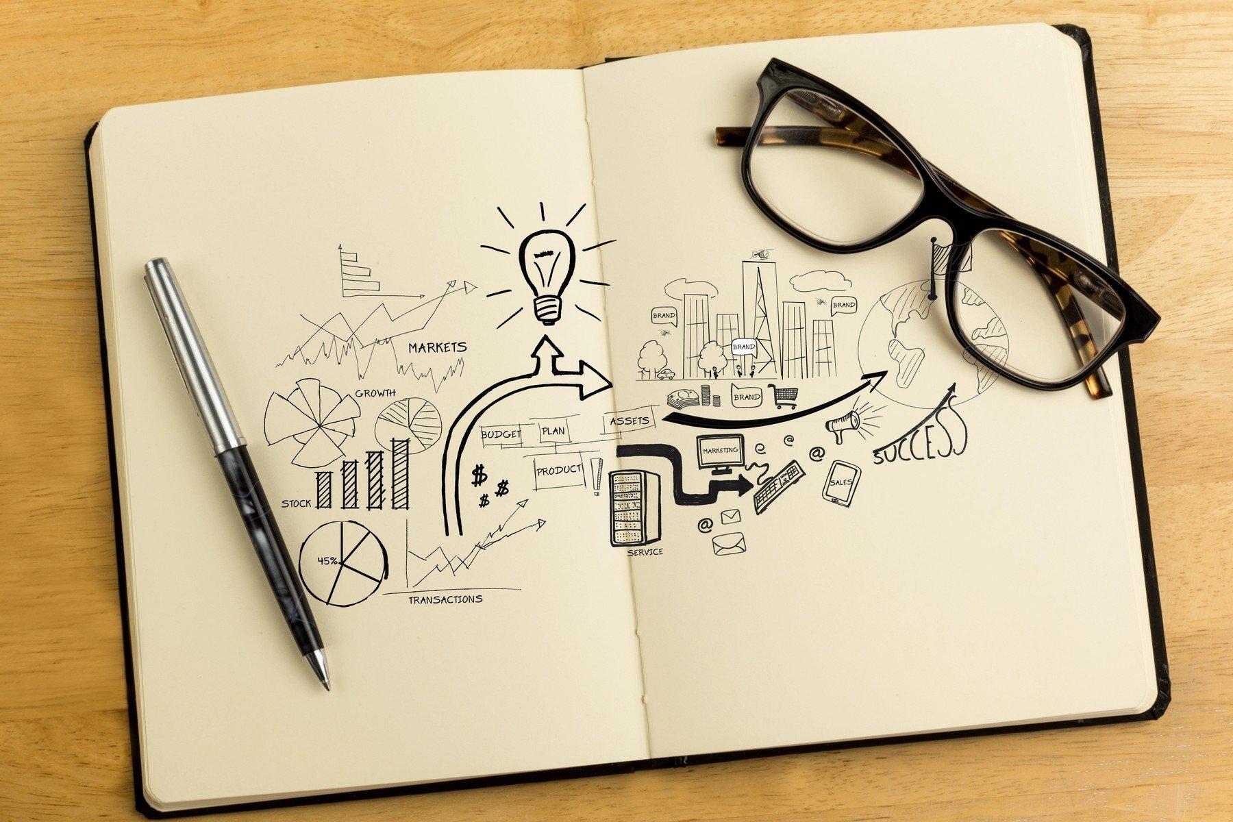 Sedm kroků, které pomohou na začátku podnikání